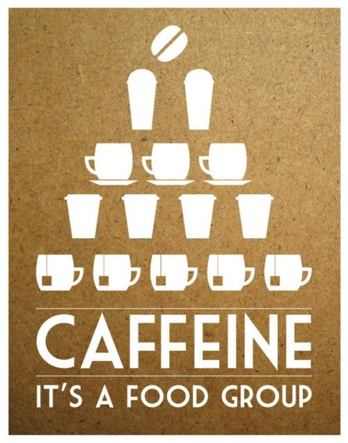Caffeine: It's a Food Group
